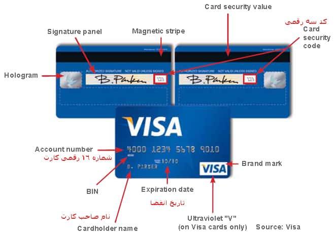 پرداخت با ویزا کارت -.AlmasPayment.com